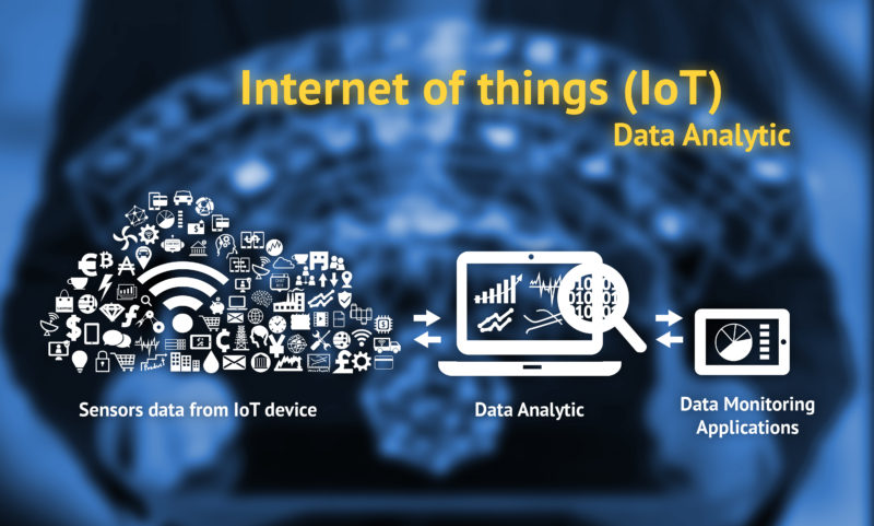 Internet of things (IoT) data analytic concept . Infographic of cloud technology ,wifi,data analytic,data monitoring application and texts with blur man suit and wifi icons abstract background